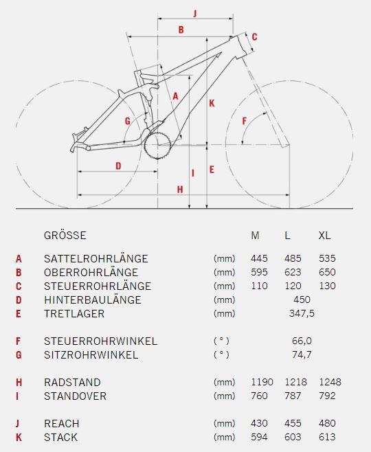 re_pro_geometrie_de