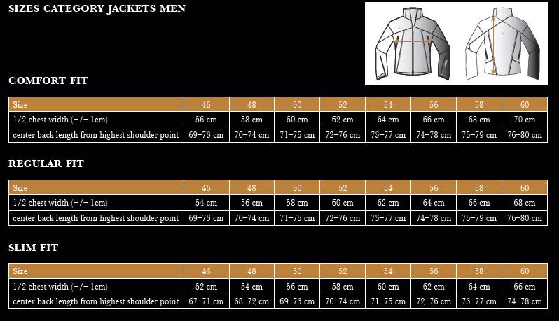 Mountain-force-uomo-giacche
